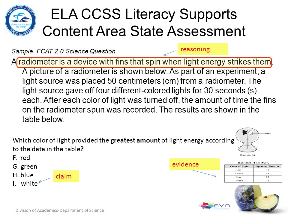 ELA CCSS Literacy Supports Content Area State Assessment Sample FCAT 2.0 Science Question A radiometer is a device with fins that spin when light ener