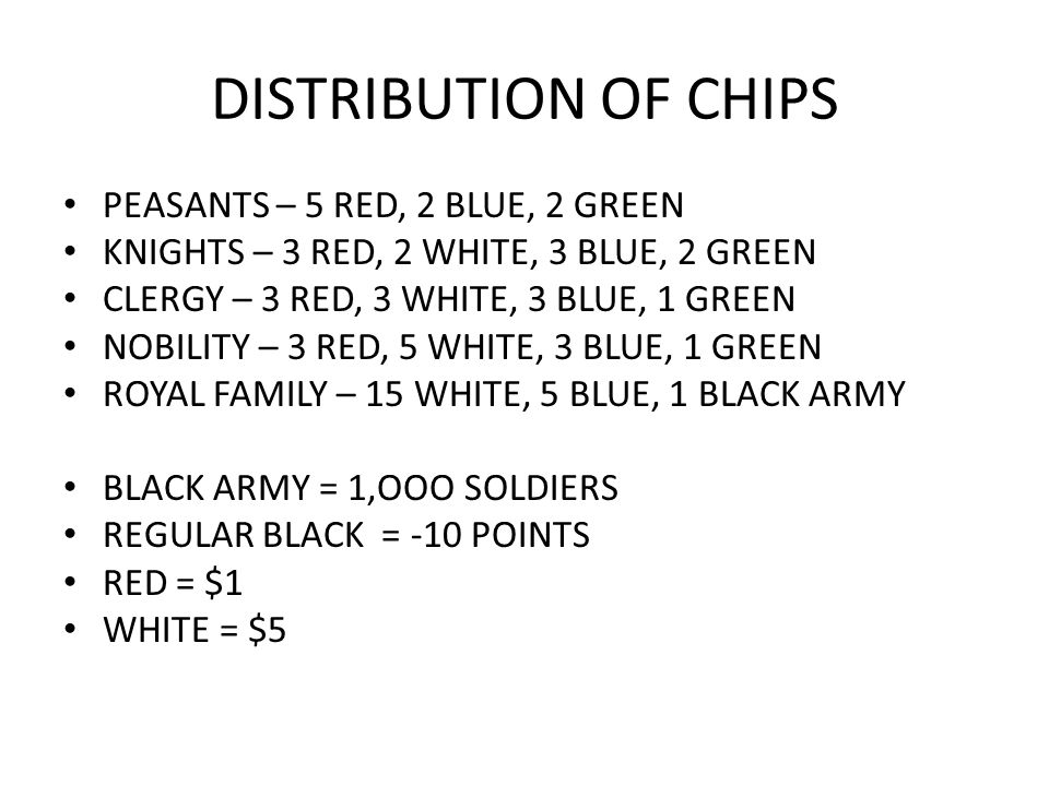 DISTRIBUTION OF CHIPS PEASANTS – 5 RED, 2 BLUE, 2 GREEN KNIGHTS – 3 RED, 2 WHITE, 3 BLUE, 2 GREEN CLERGY – 3 RED, 3 WHITE, 3 BLUE, 1 GREEN NOBILITY –