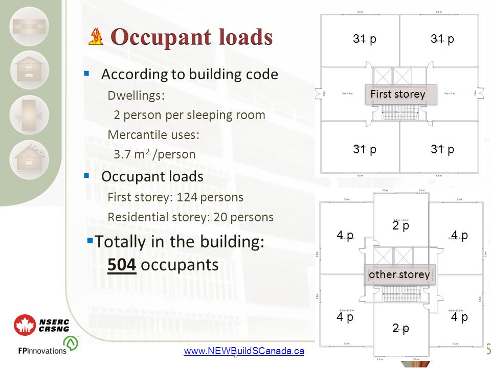www.NEWBuildSCanada.ca  Possible fire scenarios are simulated on all the residential storeys, and results showed that fire risk of the proposed building is close to (or slightly higher) than the non- combustible building.