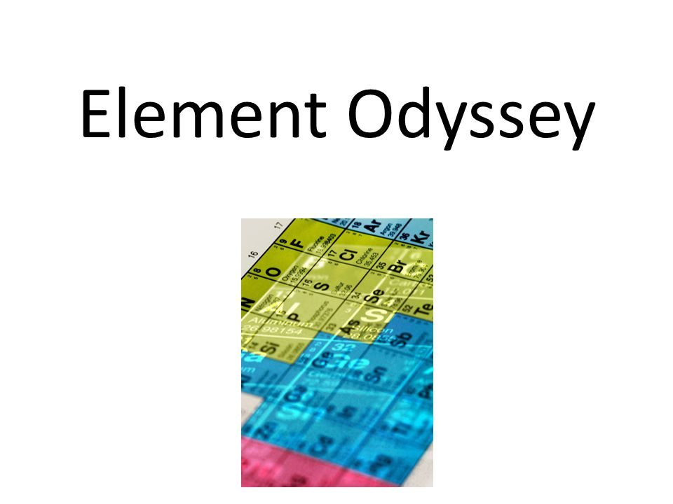Instructions You be given the name of an element Locate element on the periodic table The task you perform will be determined by the period or group in which the element is located The repetitions you must perform will be determined by the atomic number