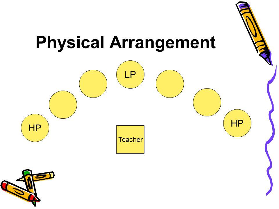Physical Arrangement LP HP Teacher