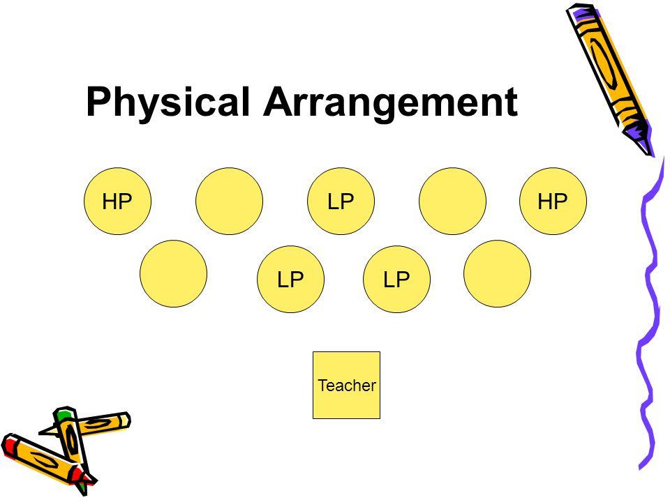Physical Arrangement HPLPHP LP Teacher