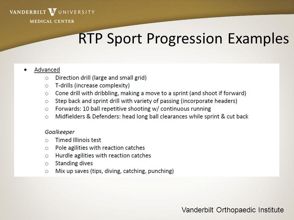 Vanderbilt Orthopaedic Institute RTP Sport Progression Examples