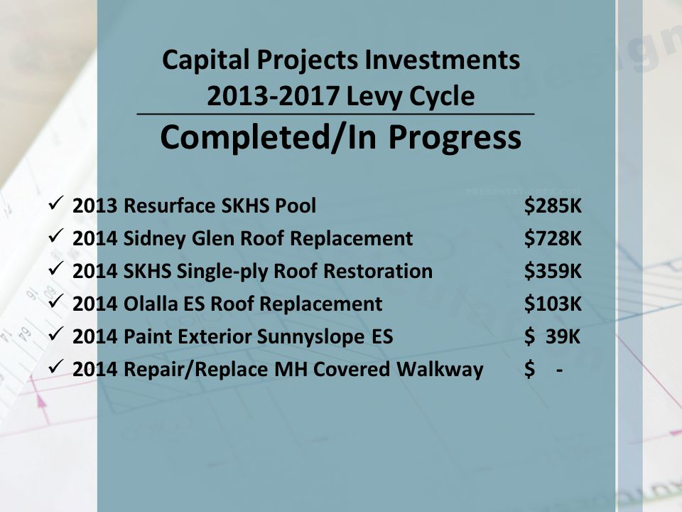 Capital Projects Investments 2013-2017 Levy Cycle Completed/In Progress 2013 Resurface SKHS Pool $285K 2014 Sidney Glen Roof Replacement $728K 2014 SKHS Single-ply Roof Restoration $359K 2014 Olalla ES Roof Replacement $103K 2014 Paint Exterior Sunnyslope ES$ 39K 2014 Repair/Replace MH Covered Walkway $ -