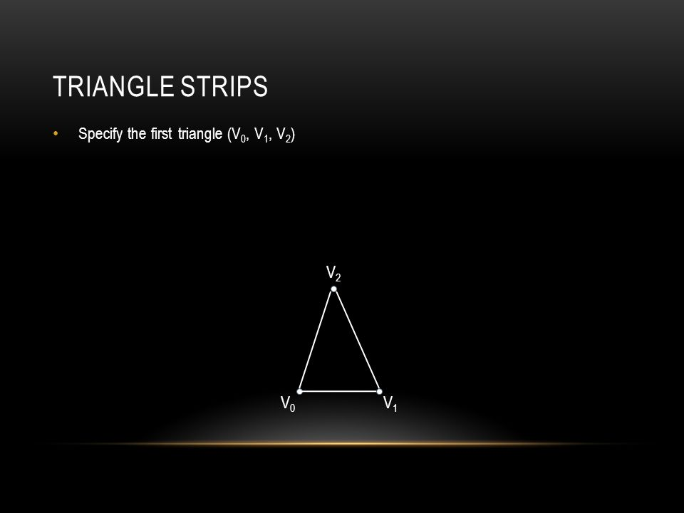 TRIANGLE STRIPS Specify the first triangle (V 0, V 1, V 2 ) V0V0 V1V1 V2V2
