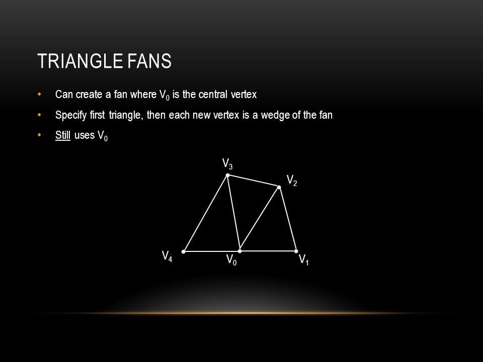 TRIANGLE FANS Can create a fan where V 0 is the central vertex Specify first triangle, then each new vertex is a wedge of the fan Still uses V 0 V0V0 V1V1 V2V2 V3V3 V4V4