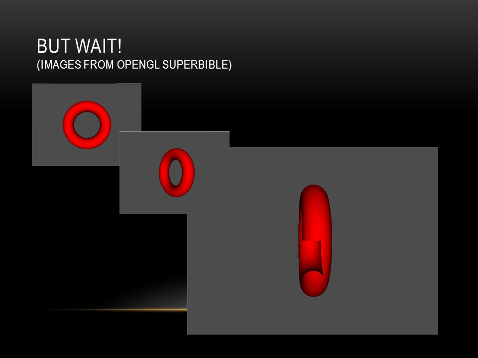 BUT WAIT! (IMAGES FROM OPENGL SUPERBIBLE)