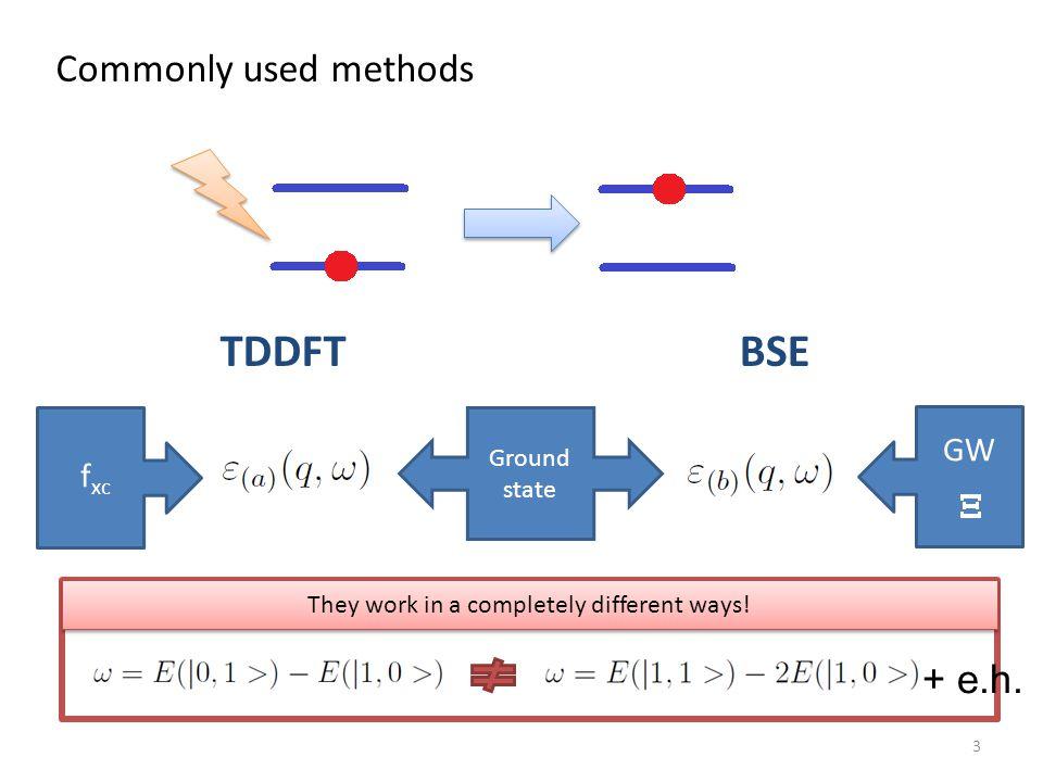 (1) TDDFTBSE KS DFT f xc GW (2) (3) 14 Commonly used methods = = (1) =