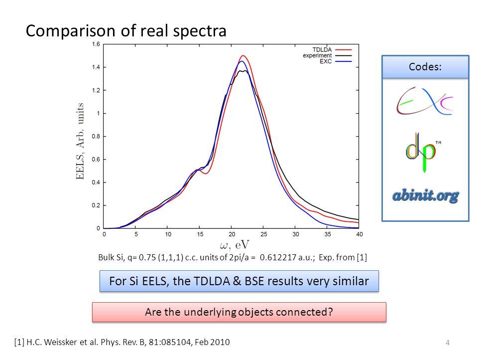 4-point equations & Hamiltonian form TDLDA BSE 5