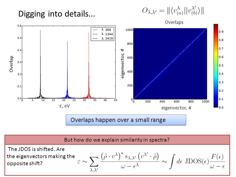 8 Digging into details... ε, eV Overlap Overlaps happen over a small range But how do we explain similarity in spectra? The JDOS is shifted. Are the e