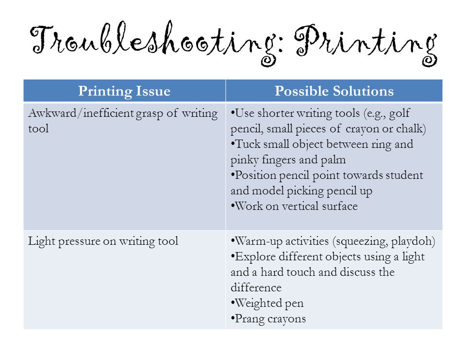 Troubleshooting: Printing Printing IssuePossible Solutions Awkward/inefficient grasp of writing tool Use shorter writing tools (e.g., golf pencil, small pieces of crayon or chalk) Tuck small object between ring and pinky fingers and palm Position pencil point towards student and model picking pencil up Work on vertical surface Light pressure on writing tool Warm-up activities (squeezing, playdoh) Explore different objects using a light and a hard touch and discuss the difference Weighted pen Prang crayons