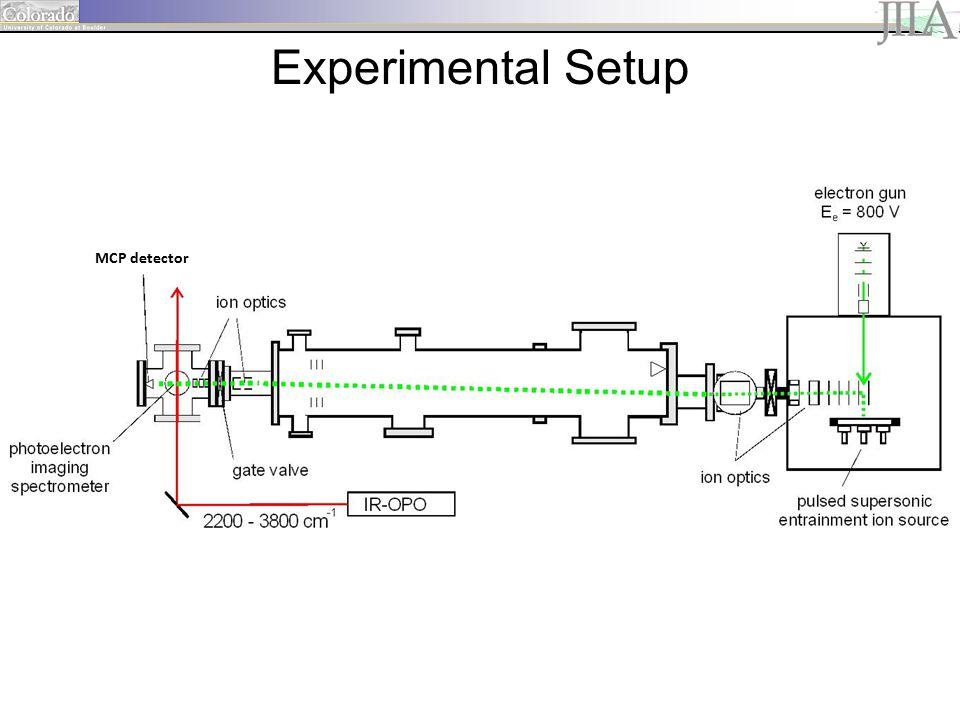 MCP detector Experimental Setup