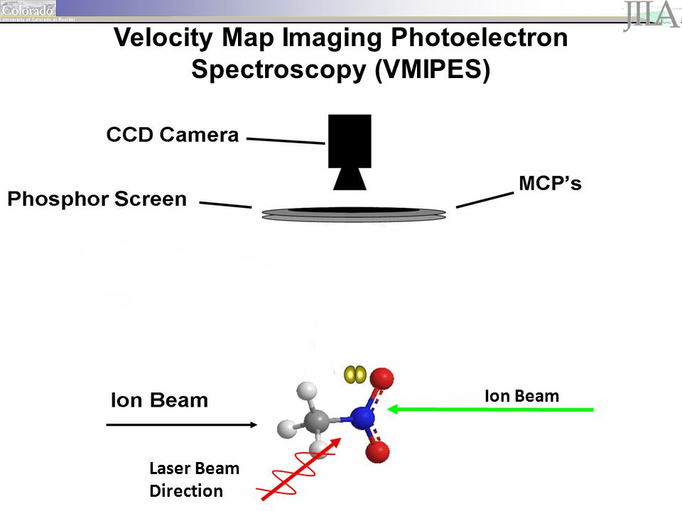 Ion Beam Laser Beam Direction Velocity Map Imaging Photoelectron Spectroscopy (VMIPES)