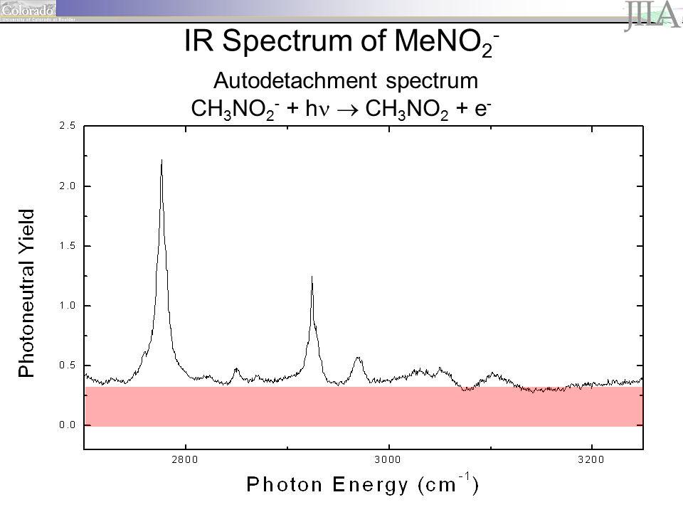 IR Spectrum of MeNO 2 - Autodetachment spectrum CH 3 NO 2 - + h  CH 3 NO 2 + e -