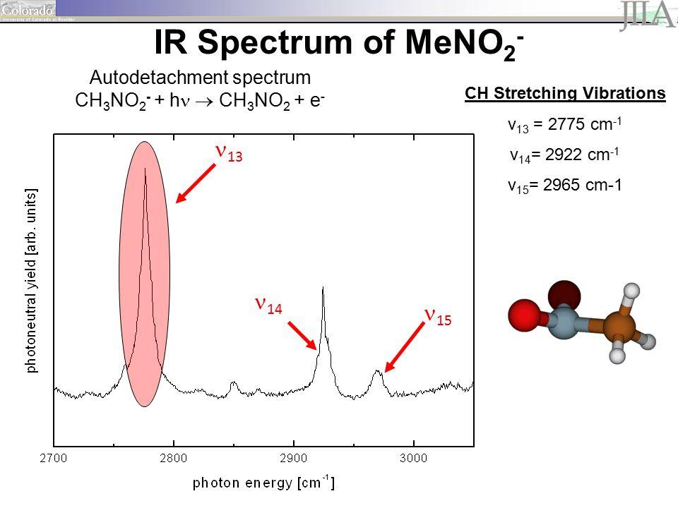 CH Stretching Vibrations ν 13 = 2775 cm -1 ν 14 = 2922 cm -1 ν 15 = 2965 cm-1 14 15 13 Autodetachment spectrum CH 3 NO 2 - + h  CH 3 NO 2 + e - IR Spectrum of MeNO 2 -