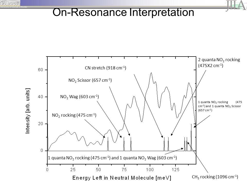 On-Resonance Interpretation NO 2 rocking (475 cm -1 ) NO 2 Wag (603 cm -1 ) NO 2 Scissor (657 cm -1 ) CN stretch (918 cm -1 ) 2 quanta NO 2 rocking (475X2 cm -1 ) 1 quanta NO 2 rocking (475 cm -1 ) and 1 quanta NO 2 Wag (603 cm -1 ) CH 3 rocking (1096 cm -1 ) 1 quanta NO 2 rocking (475 cm -1 ) and 1 quanta NO 2 Scissor (657 cm -1 )