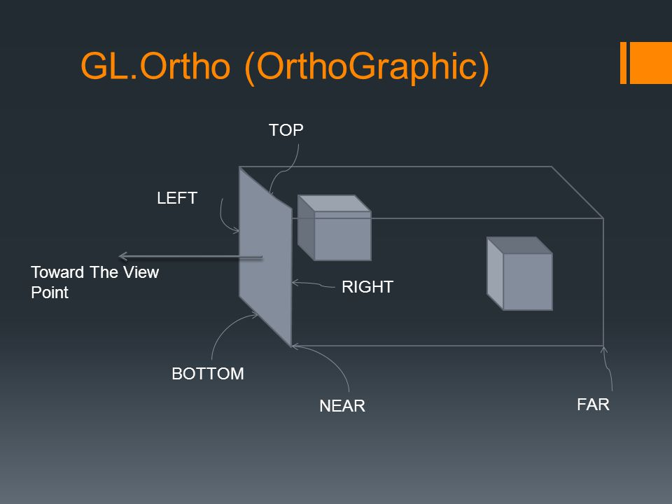 GL.Ortho (OrthoGraphic) FAR NEAR LEFT TOP BOTTOM RIGHT Toward The View Point