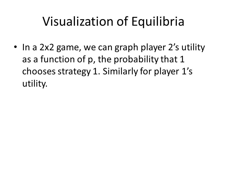 Visualization of Equilibria In a 2x2 game, we can graph player 2's utility as a function of p, the probability that 1 chooses strategy 1. Similarly fo