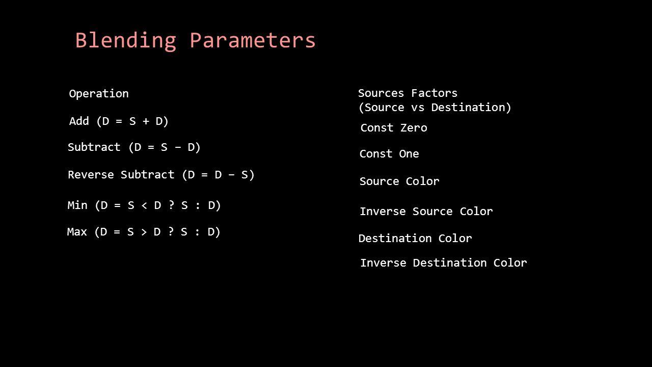 Blending Parameters Operation Sources Factors (Source vs Destination) Add (D = S + D) Subtract (D = S – D) Reverse Subtract (D = D – S) Min (D = S < D .