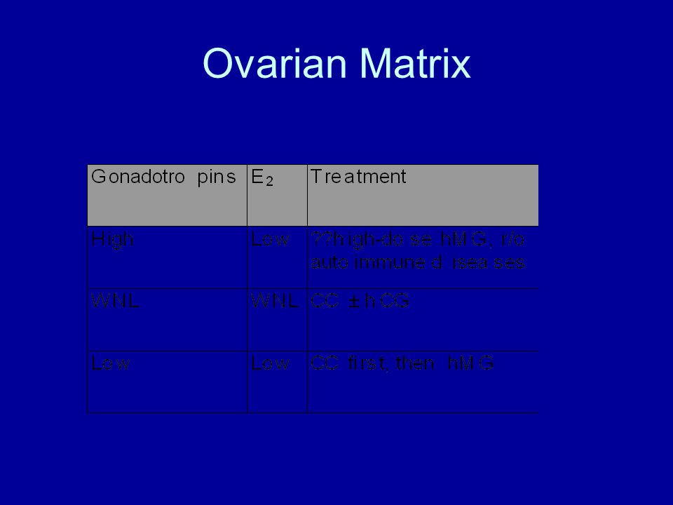 Ovarian Matrix