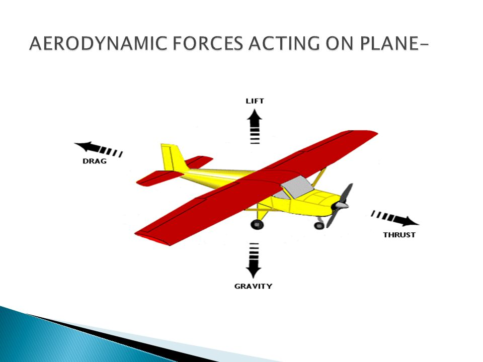  Essentially there are four aerodynamic forces that act on an airplane in flight; these are lift, drag, thrust & weight.