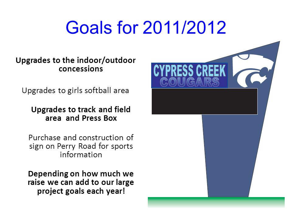Goals for 2011/2012 Upgrades to the indoor/outdoor concessions Upgrades to girls softball area Upgrades to track and field area and Press Box Purchase and construction of sign on Perry Road for sports information Depending on how much we raise we can add to our large project goals each year!