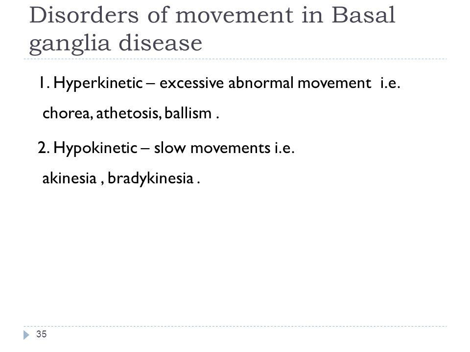 Disorders of movement in Basal ganglia disease 35 1.