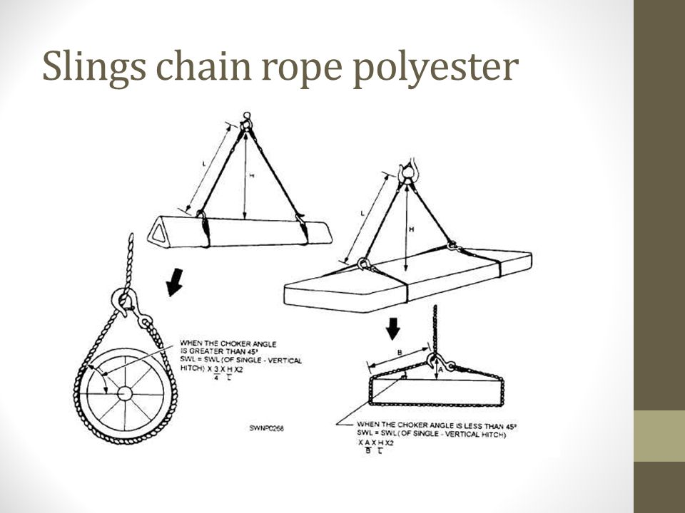 Slings chain rope polyester