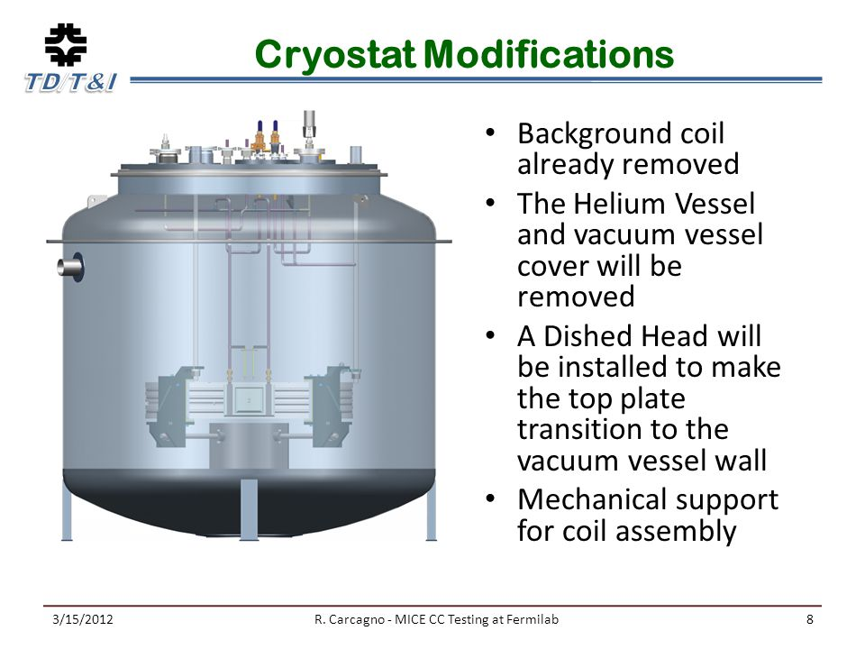 Cryostat Modifications Background coil already removed The Helium Vessel and vacuum vessel cover will be removed A Dished Head will be installed to make the top plate transition to the vacuum vessel wall Mechanical support for coil assembly 3/15/2012R.