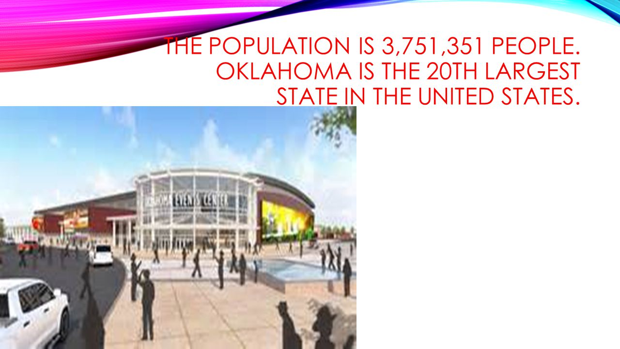 THE POPULATION IS 3,751,351 PEOPLE. OKLAHOMA IS THE 20TH LARGEST STATE IN THE UNITED STATES.