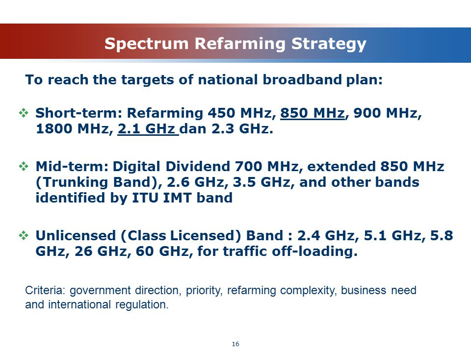 Spectrum Refarming Strategy  Short-term: Refarming 450 MHz, 850 MHz, 900 MHz, 1800 MHz, 2.1 GHz dan 2.3 GHz.  Mid-term: Digital Dividend 700 MHz, ex
