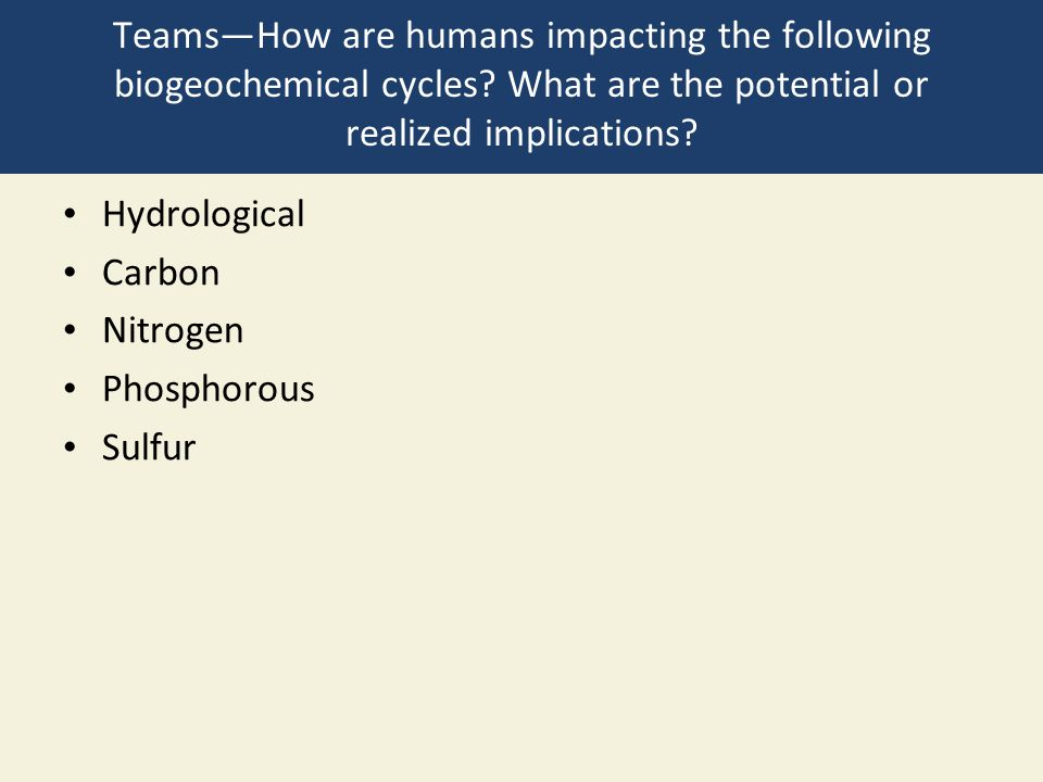 Teams—How are humans impacting the following biogeochemical cycles? What are the potential or realized implications? Hydrological Carbon Nitrogen Phos