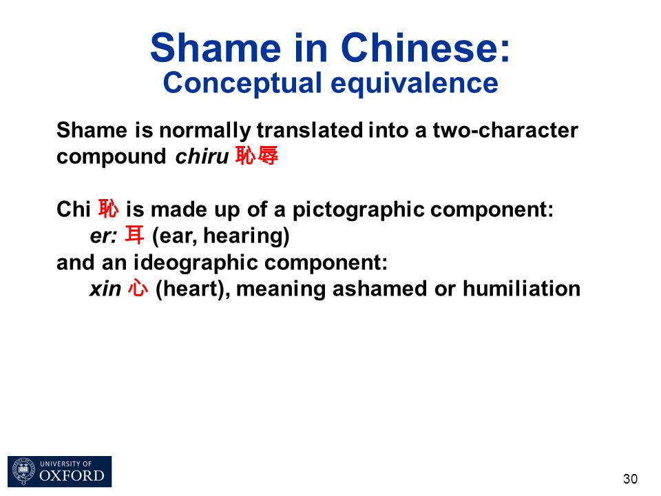 Shame in Chinese: Conceptual equivalence 30 Shame is normally translated into a two-character compound chiru 恥辱 Chi 恥 is made up of a pictographic com