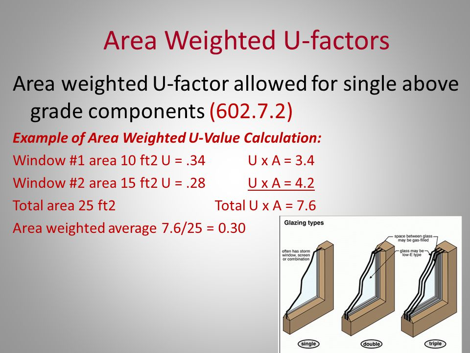 22 Area Weighted U-factors Area weighted U-factor allowed for single above grade components (602.7.2) Example of Area Weighted U-Value Calculation: Wi