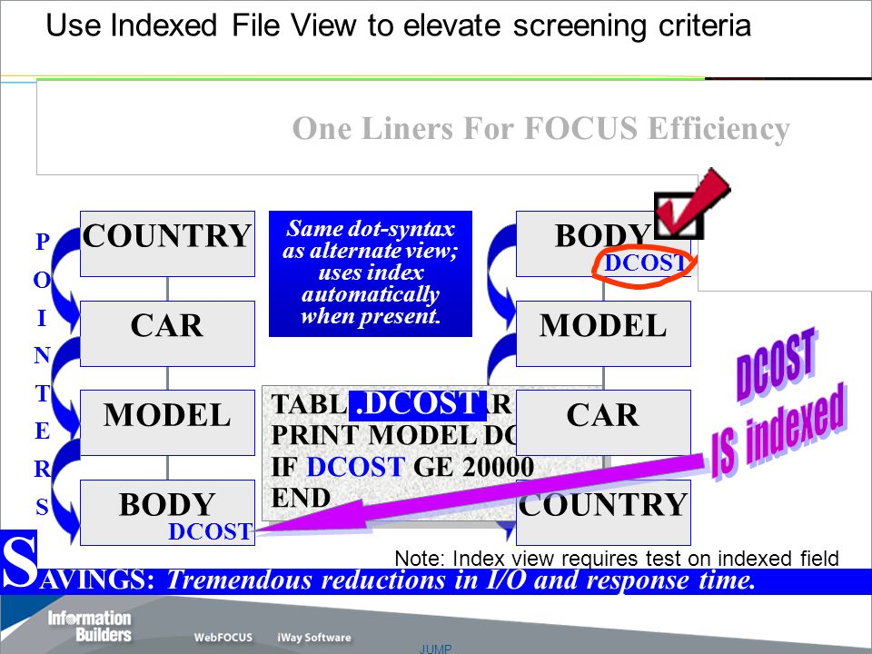 """JUMP Copyright 2007, Information Builders. Slide 14 COUNTRY CAR MODEL BODY DCOST """"I don't like watching golf on TV. I can't stand whispering."""" Use Ind"""