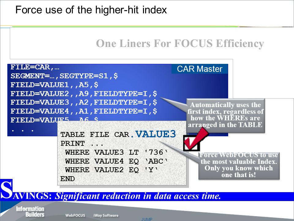 JUMP Copyright 2007, Information Builders. Slide 26 FILE=CAR,… SEGMENT=…,SEGTYPE=S1,$ FIELD=VALUE1,,A5,$ FIELD=VALUE2,,A9,FIELDTYPE=I,$ FIELD=VALUE3,,