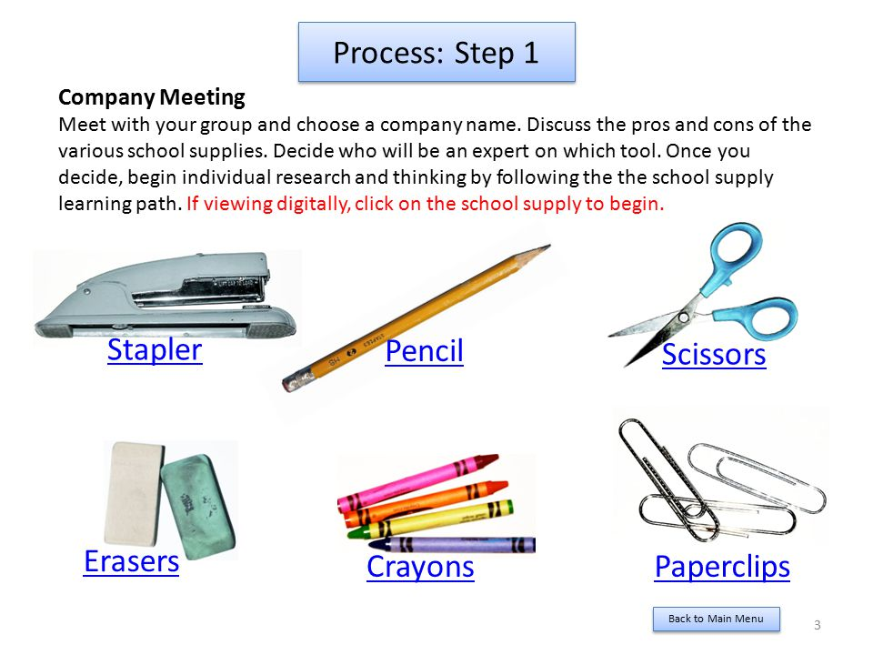 Process Step 6: Company Meeting: Choosing Designs 14 In this meeting your company chooses one of the two designs created for each school supply.