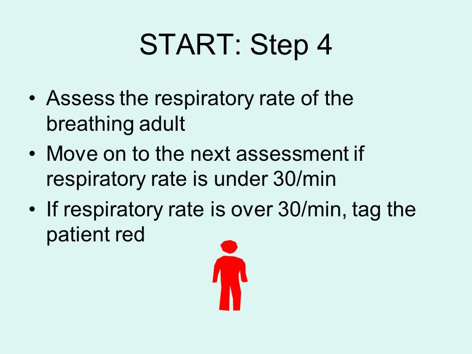 START: Step 4 Assess the respiratory rate of the breathing adult Move on to the next assessment if respiratory rate is under 30/min If respiratory rat