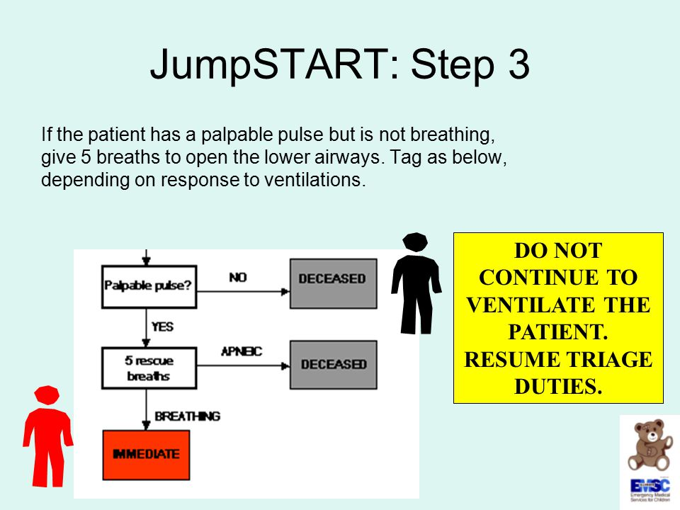 JumpSTART: Step 3 If the patient has a palpable pulse but is not breathing, give 5 breaths to open the lower airways. Tag as below, depending on respo