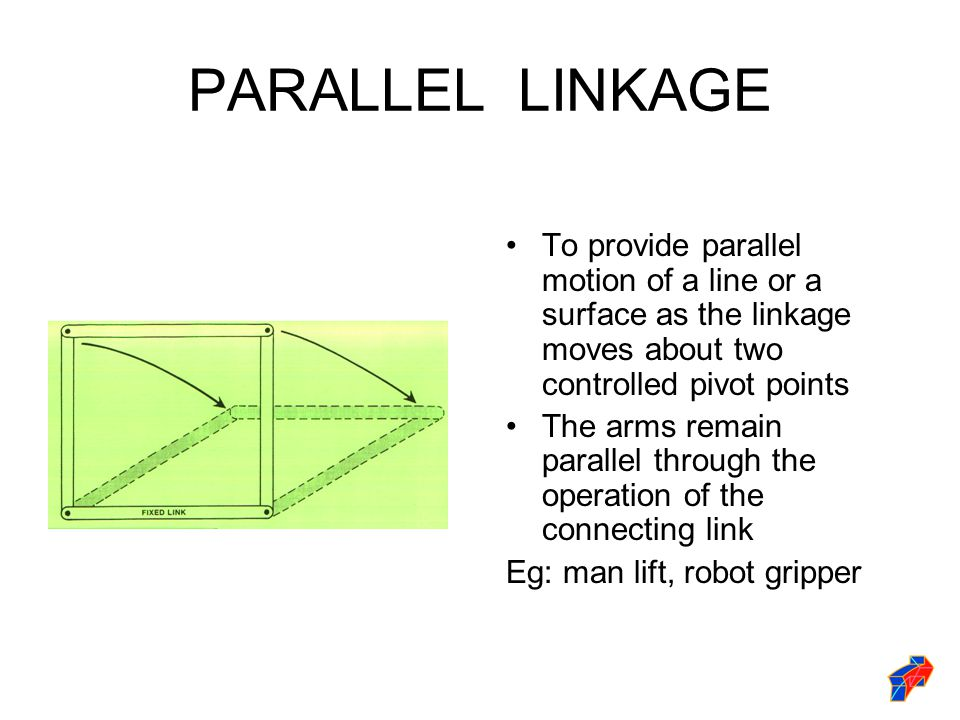 PARALLEL LINKAGE To provide parallel motion of a line or a surface as the linkage moves about two controlled pivot points The arms remain parallel through the operation of the connecting link Eg: man lift, robot gripper