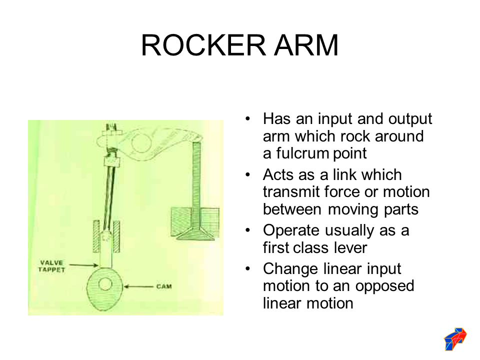 ROCKER ARM Has an input and output arm which rock around a fulcrum point Acts as a link which transmit force or motion between moving parts Operate usually as a first class lever Change linear input motion to an opposed linear motion