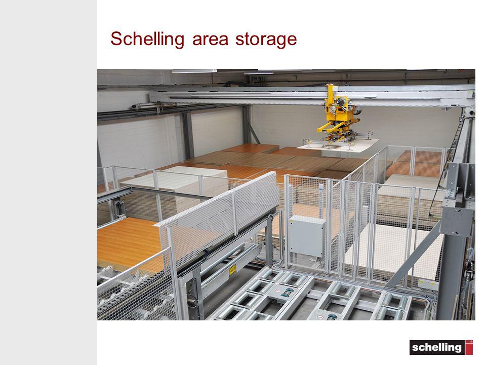 Schelling area storage