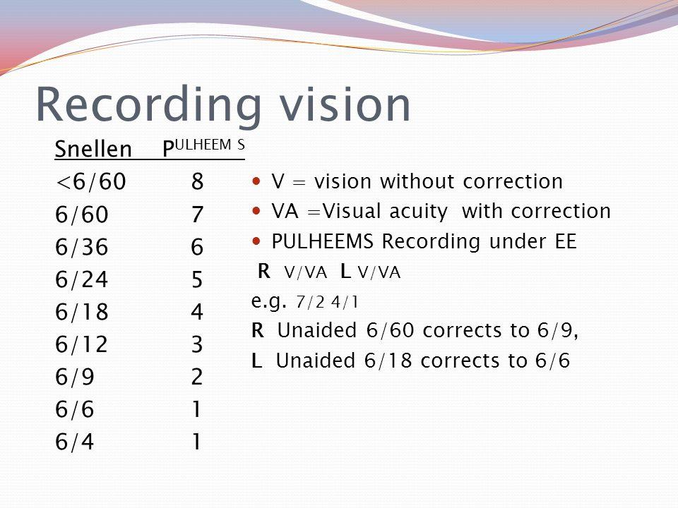 Recording vision Snellen P ULHEEM S <6/608 6/607 6/366 6/245 6/184 6/123 6/92 6/61 6/41 V = vision without correction VA =Visual acuity with correction PULHEEMS Recording under EE R V/VA L V/VA e.g.