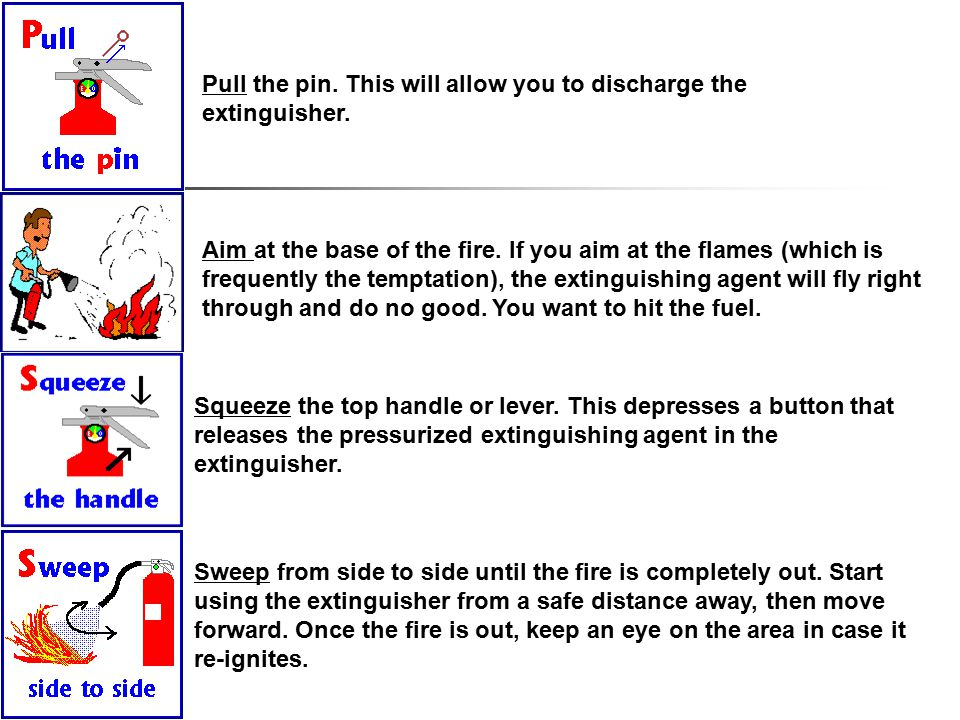 How to Use a Fire Extinguisher P = Pull the pin at the top of the cylinder.