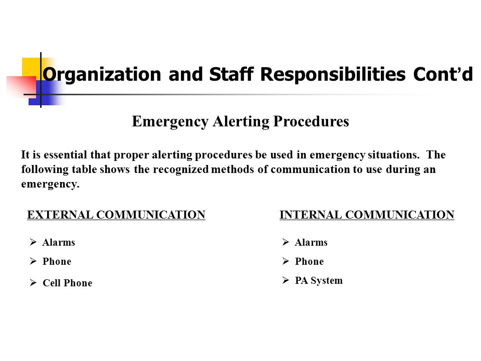 Organization and Staff Responsibilities Cont'd Mustering (Meeting) Point Coordinator The Meeting Point Coordinator will be responsible for taking roll call during an emergency.