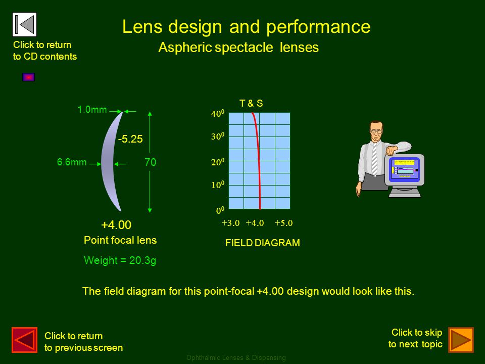 Lens design and performance Aspheric spectacle lenses +4.00 -5.25 +3.0 +4.0 +5.0 40 0 30 0 20 0 10 0 0 FIELD DIAGRAM T & S Point focal lens The field