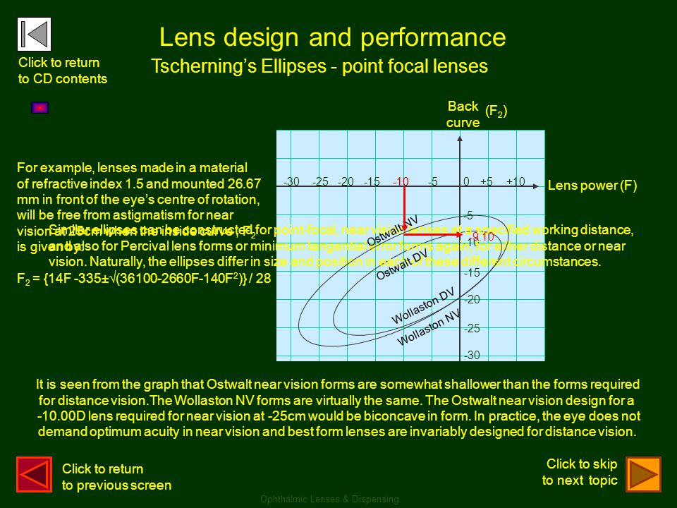 Lens design and performance Ophthalmic Lenses & Dispensing -50 -45 -40 -35 -30 -25 -20 -15 -10 -5 0 +5 +10 Lens power (F) Back curve (F 2 ) -25 -30 -5