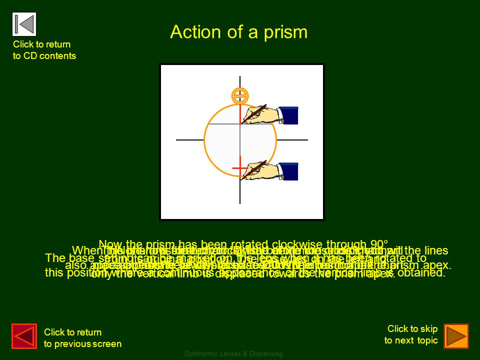 Now the prism has been rotated clockwise through 90° from its original position. The base lies on the left and only the vertical limb is displaced tow