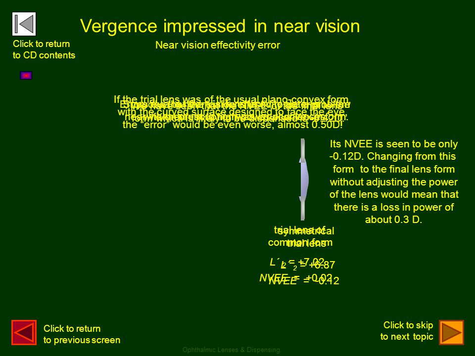 Vergence impressed in near vision symmetrical trial lens L´ 2 = +6.87 NVEE = -0.12 trial lens of common form L´ 2 = +7.02 NVEE = +0.02 Ophthalmic Lens