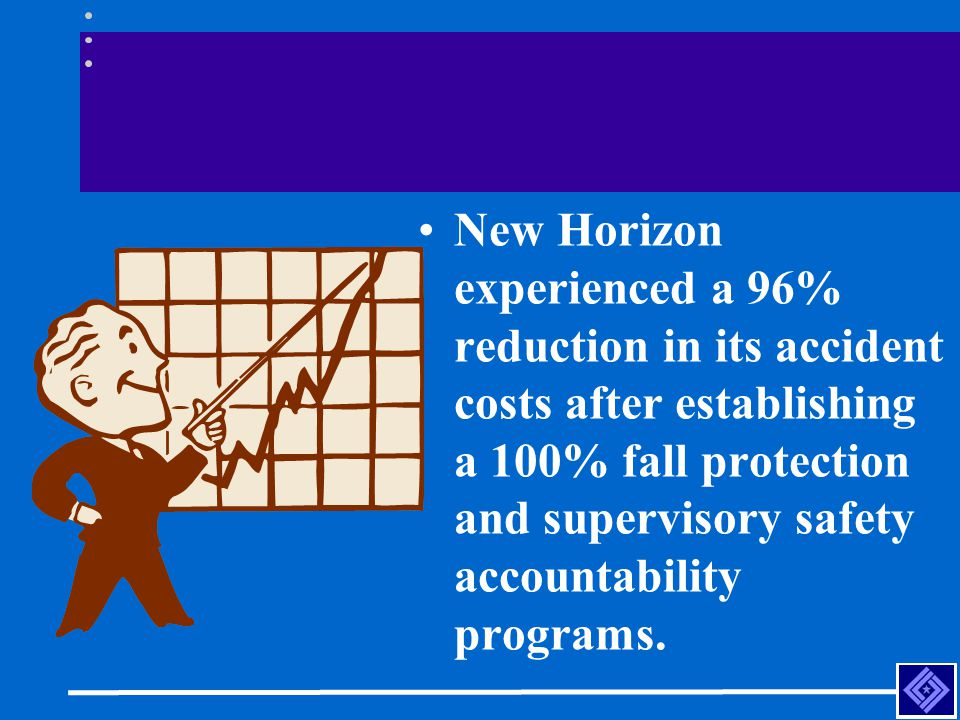 New Horizon experienced a 96% reduction in its accident costs after establishing a 100% fall protection and supervisory safety accountability programs